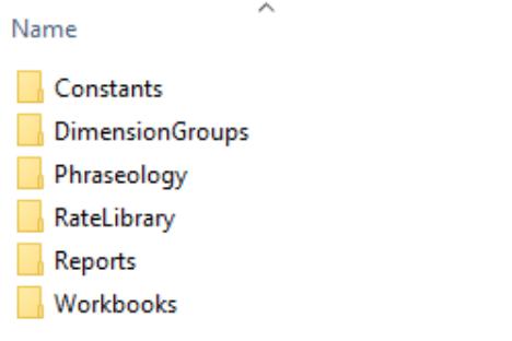 Samples folder in Shortcut to samples folder