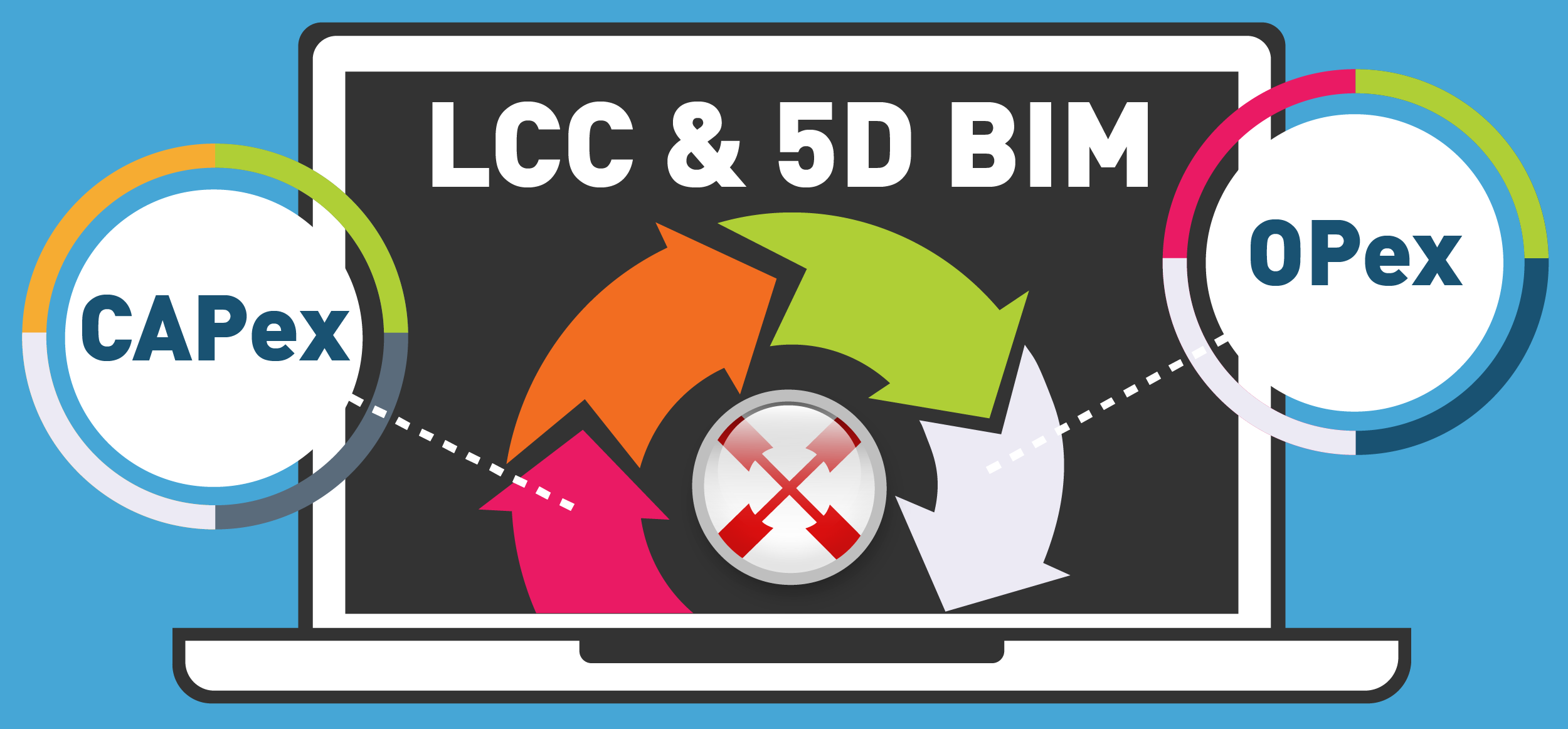 Embedding Life Cycle Costing in 5D BIM