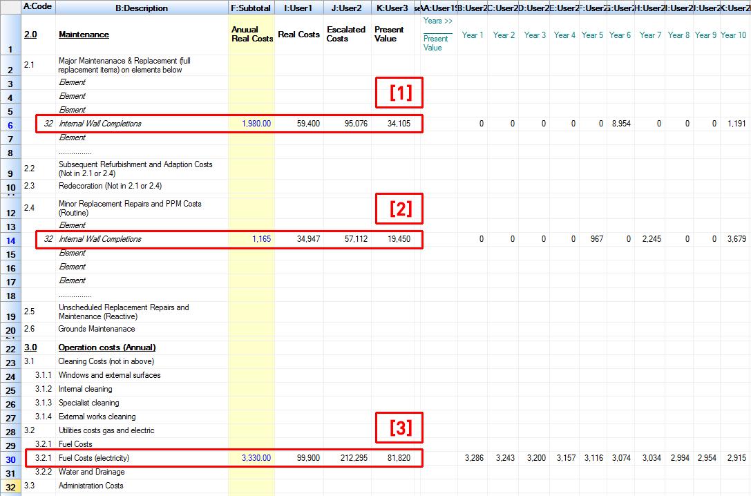 CostX summary sheet